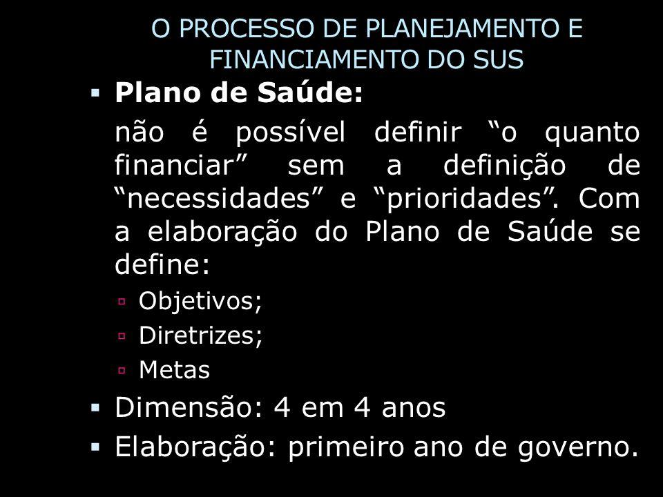 O PROCESSO DE PLANEJAMENTO E FINANCIAMENTO DO SUS