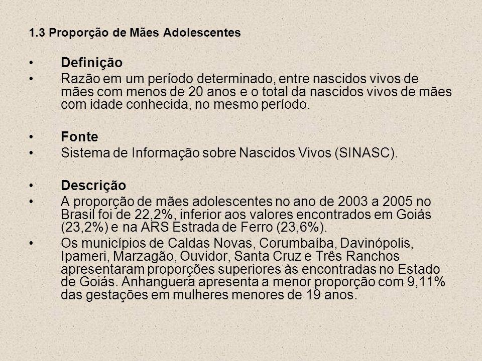 Sistema de Informação sobre Nascidos Vivos (SINASC). Descrição