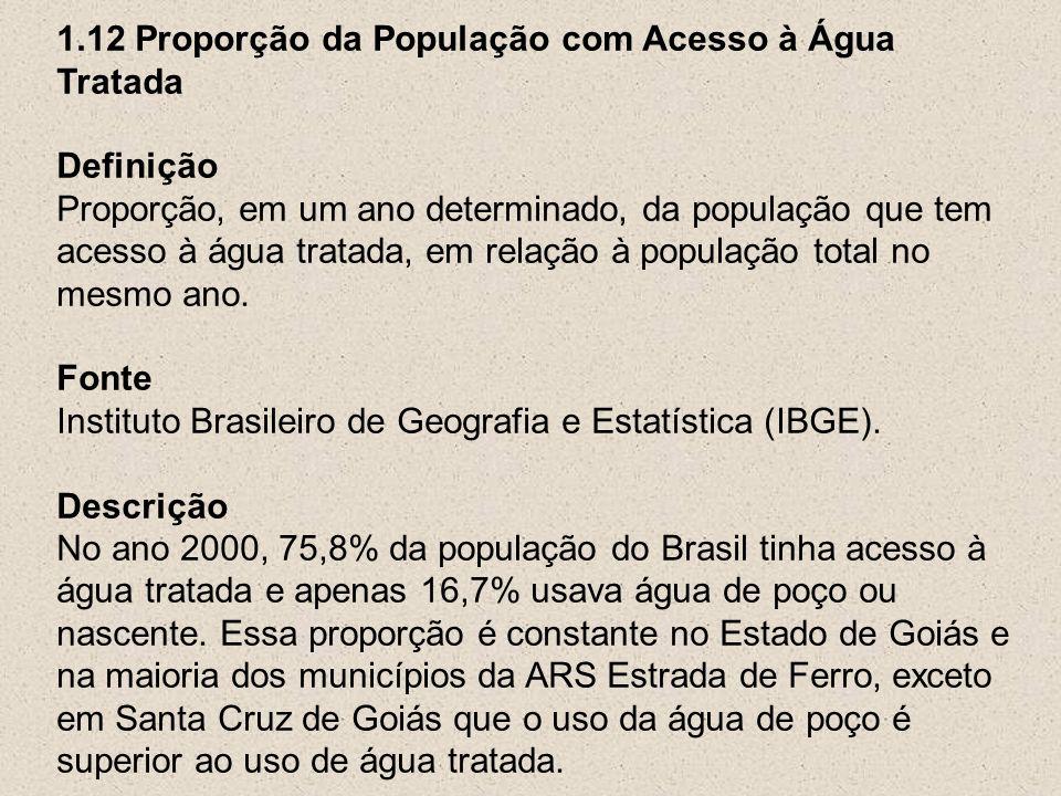 1.12 Proporção da População com Acesso à Água Tratada