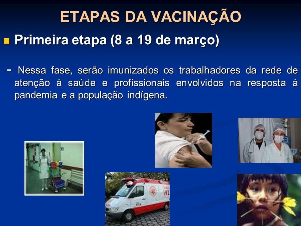 ETAPAS DA VACINAÇÃO Primeira etapa (8 a 19 de março)