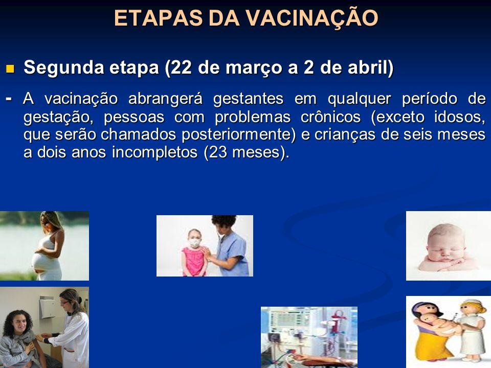 ETAPAS DA VACINAÇÃO Segunda etapa (22 de março a 2 de abril)