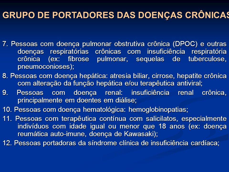 GRUPO DE PORTADORES DAS DOENÇAS CRÔNICAS