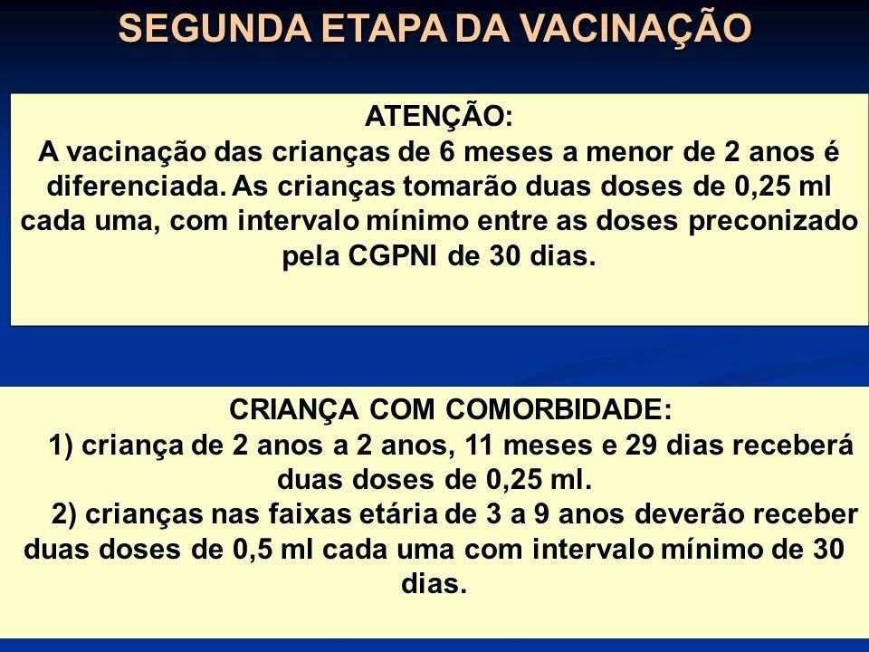 SEGUNDA ETAPA DA VACINAÇÃO CRIANÇA COM COMORBIDADE: