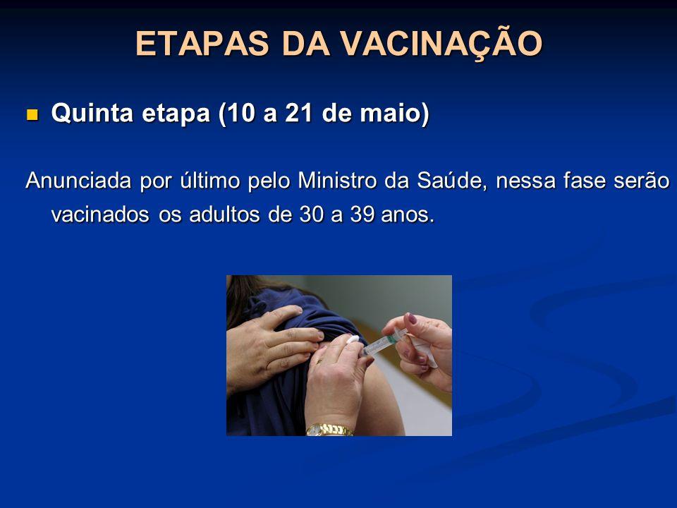 ETAPAS DA VACINAÇÃO Quinta etapa (10 a 21 de maio)