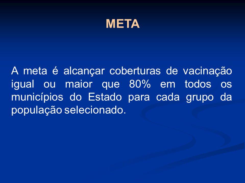 META A meta é alcançar coberturas de vacinação igual ou maior que 80% em todos os municípios do Estado para cada grupo da população selecionado.