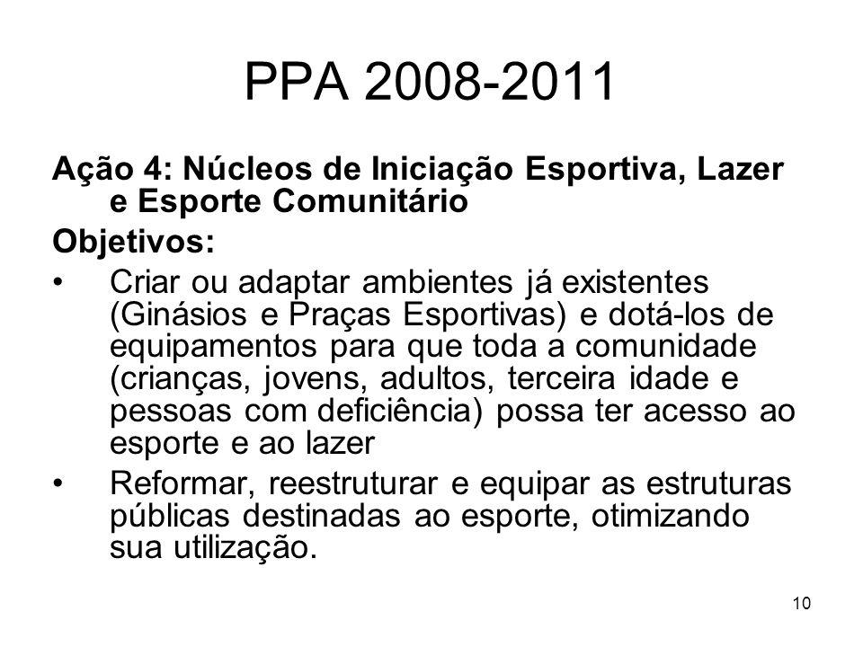 PPA 2008-2011 Ação 4: Núcleos de Iniciação Esportiva, Lazer e Esporte Comunitário. Objetivos: