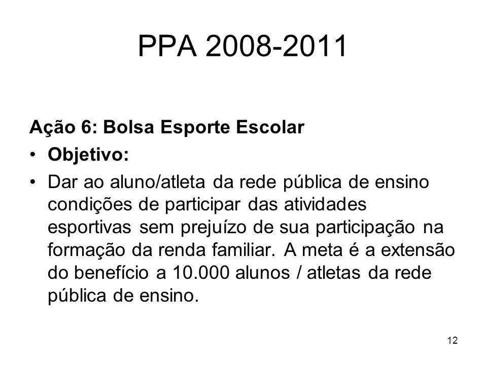 PPA 2008-2011 Ação 6: Bolsa Esporte Escolar Objetivo: