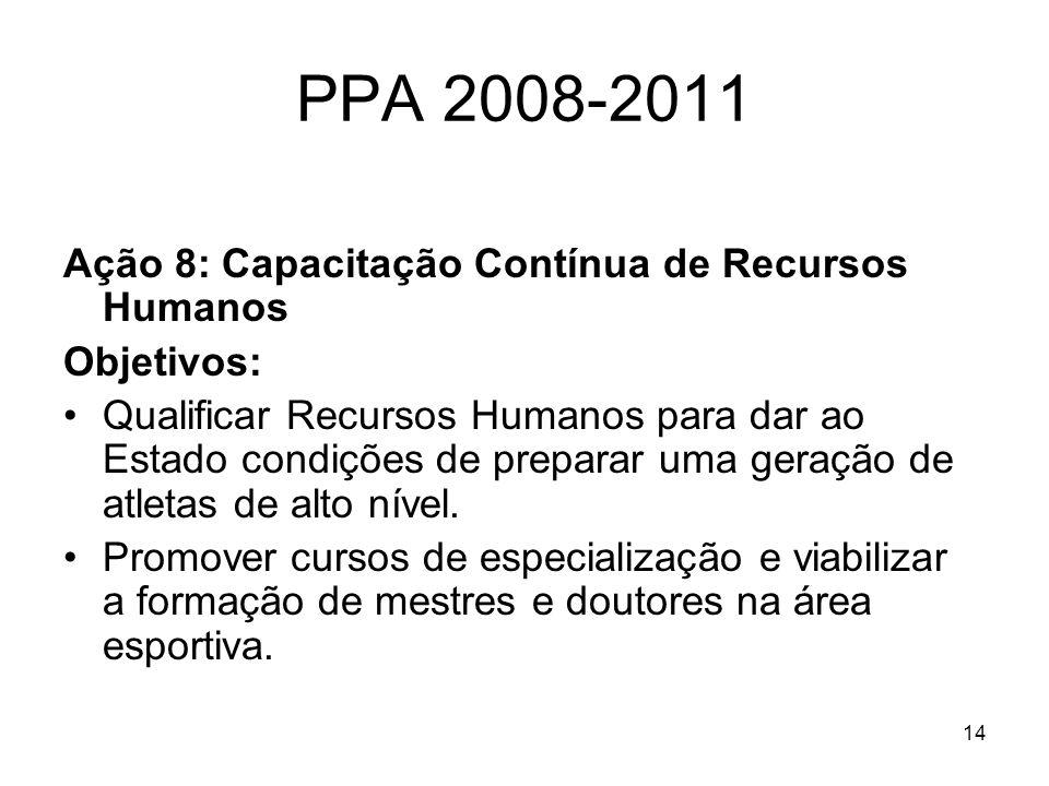 PPA 2008-2011 Ação 8: Capacitação Contínua de Recursos Humanos