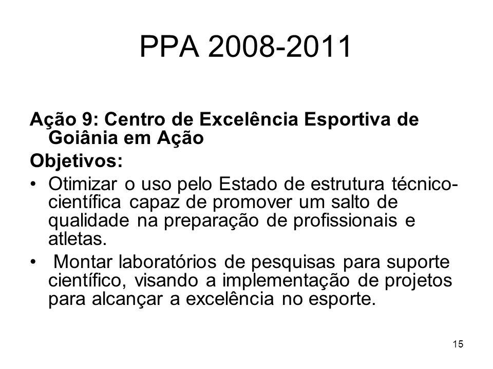 PPA 2008-2011 Ação 9: Centro de Excelência Esportiva de Goiânia em Ação. Objetivos: