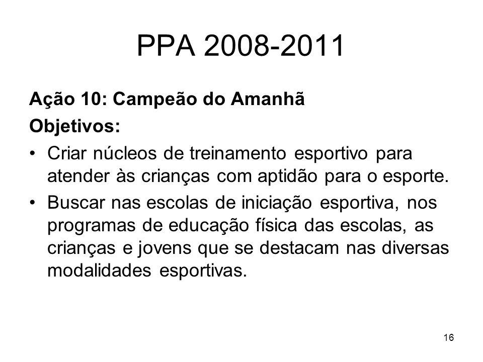 PPA 2008-2011 Ação 10: Campeão do Amanhã Objetivos: