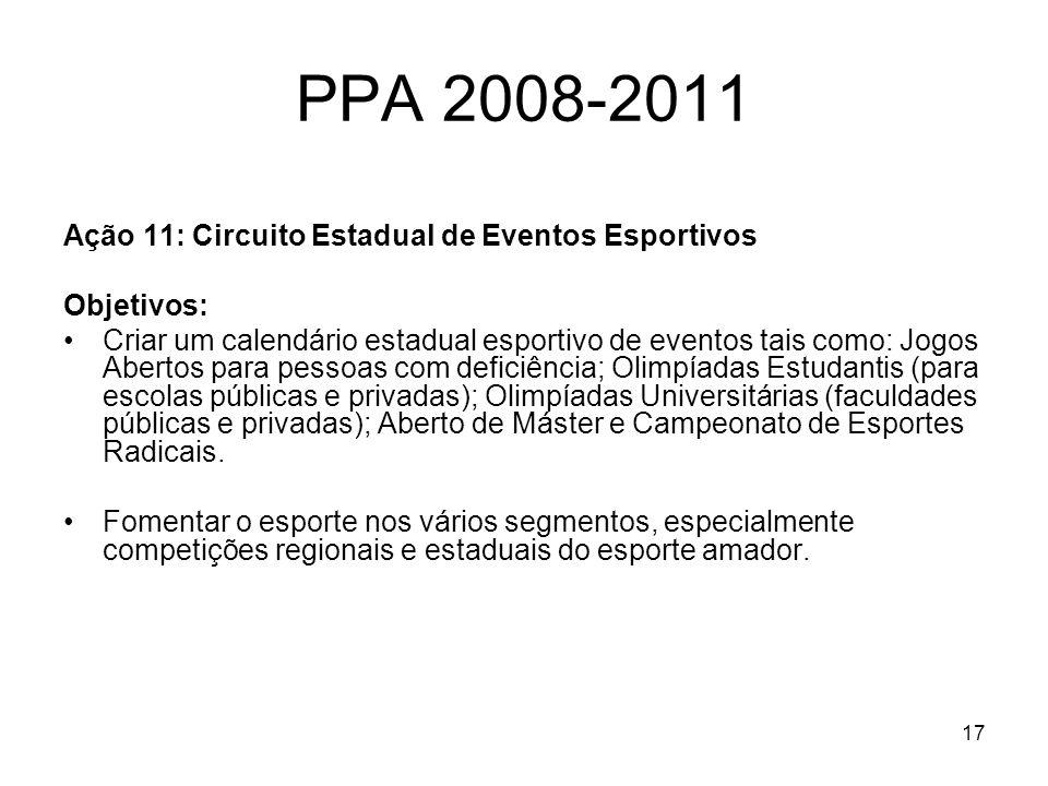 PPA 2008-2011 Ação 11: Circuito Estadual de Eventos Esportivos
