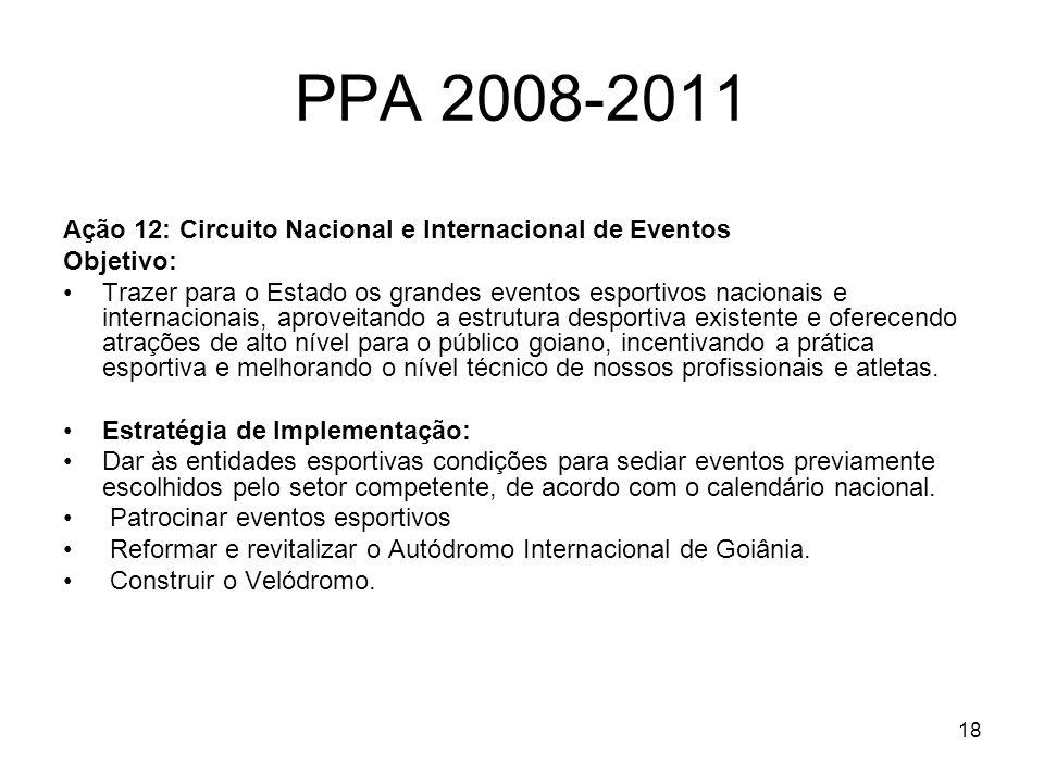 PPA 2008-2011 Ação 12: Circuito Nacional e Internacional de Eventos