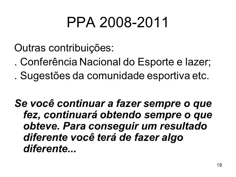 PPA 2008-2011 Outras contribuições: