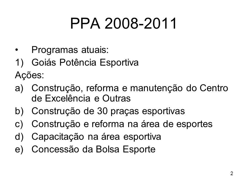 PPA 2008-2011 Programas atuais: Goiás Potência Esportiva Ações: