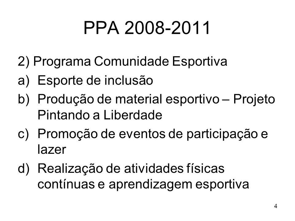PPA 2008-2011 2) Programa Comunidade Esportiva Esporte de inclusão