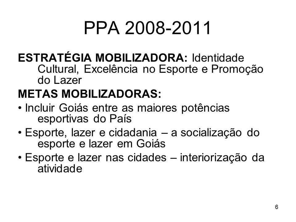 PPA 2008-2011 ESTRATÉGIA MOBILIZADORA: Identidade Cultural, Excelência no Esporte e Promoção do Lazer.