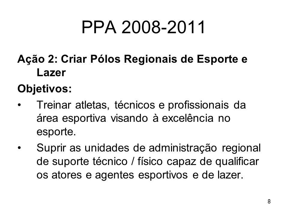 PPA 2008-2011 Ação 2: Criar Pólos Regionais de Esporte e Lazer