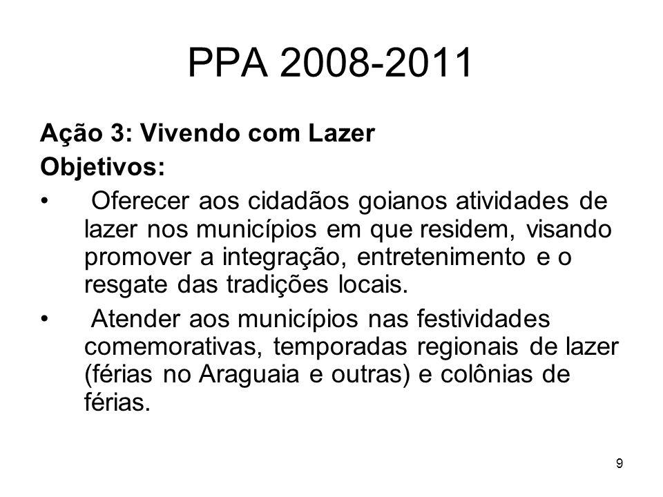 PPA 2008-2011 Ação 3: Vivendo com Lazer Objetivos: