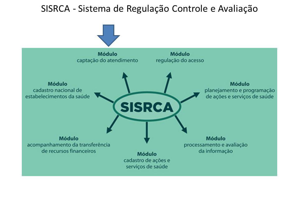 SISRCA - Sistema de Regulação Controle e Avaliação