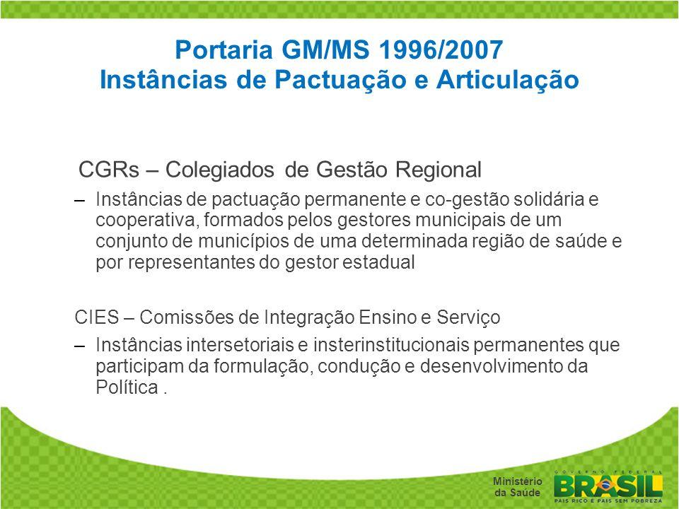 Portaria GM/MS 1996/2007 Instâncias de Pactuação e Articulação