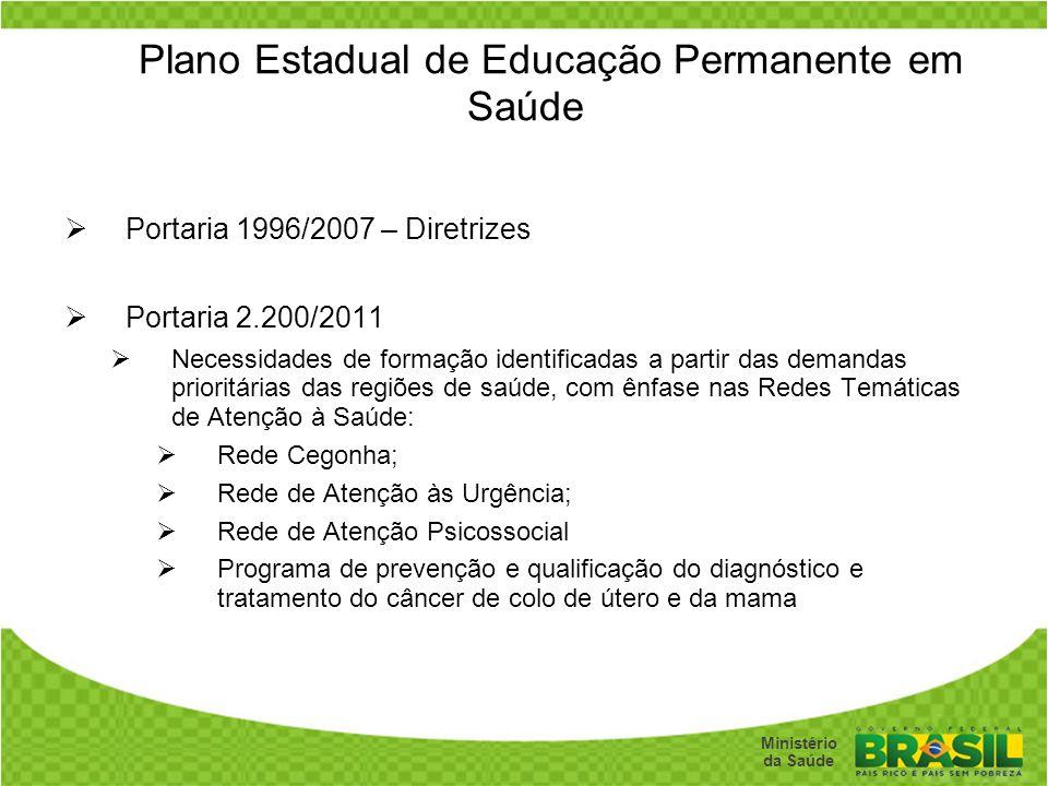 Plano Estadual de Educação Permanente em Saúde