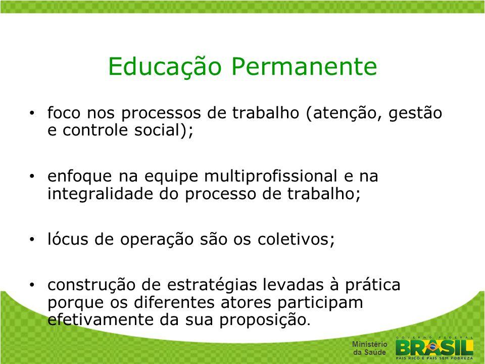 Educação Permanente foco nos processos de trabalho (atenção, gestão e controle social);