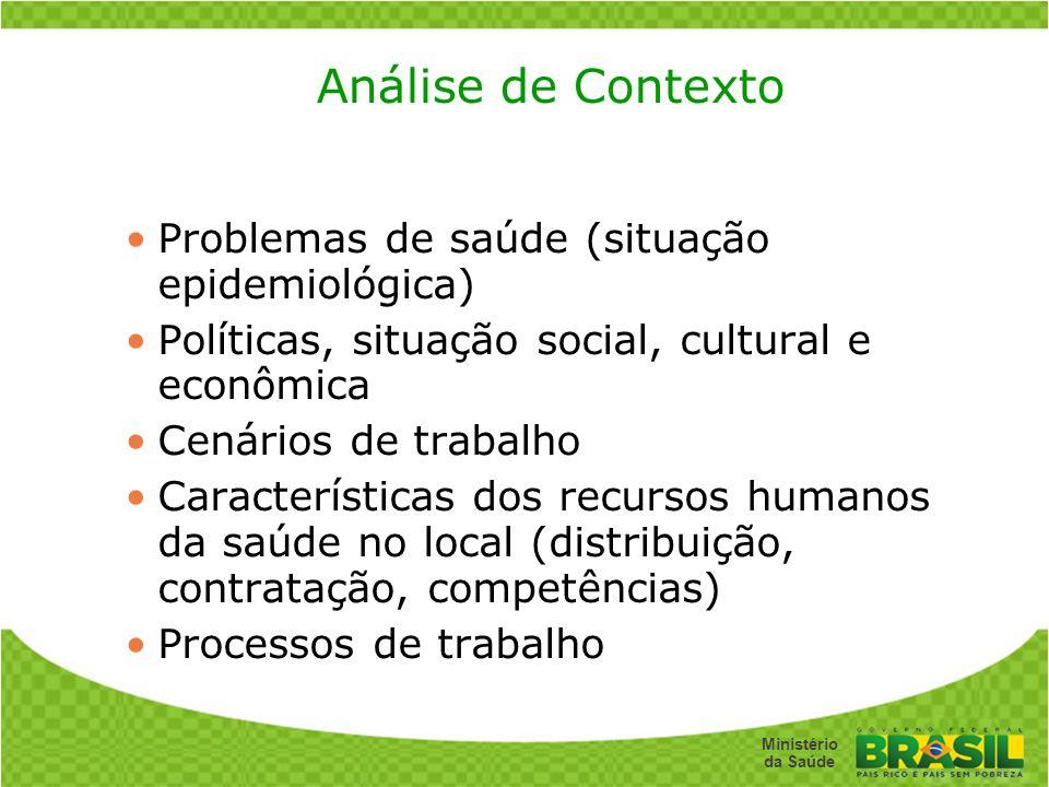 Análise de Contexto Problemas de saúde (situação epidemiológica)