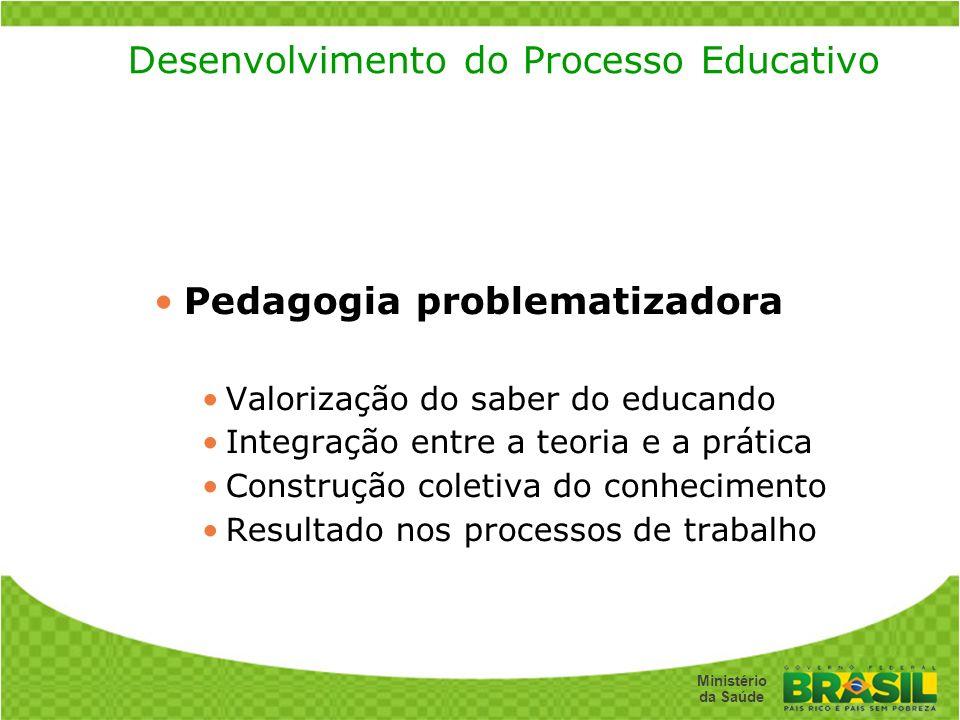 Desenvolvimento do Processo Educativo