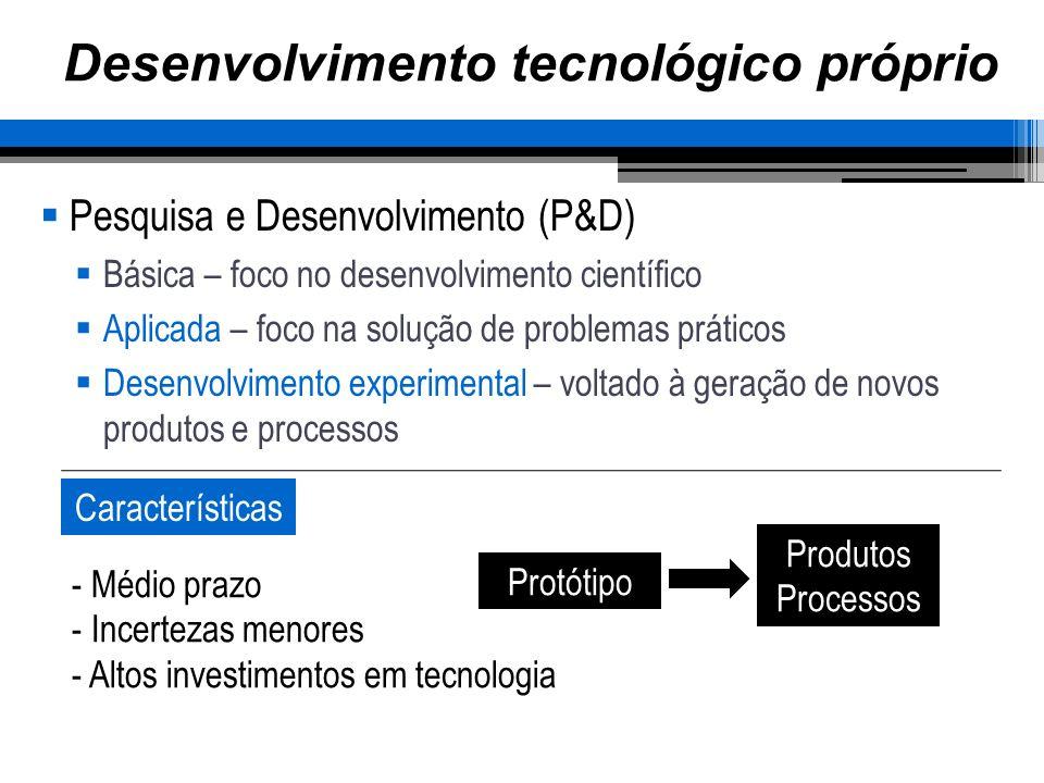 Desenvolvimento tecnológico próprio