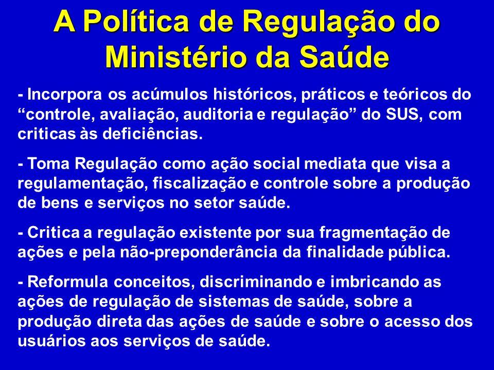 A Política de Regulação do Ministério da Saúde