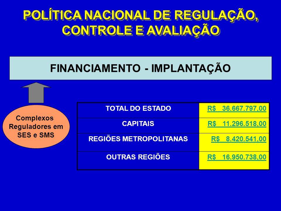 POLÍTICA NACIONAL DE REGULAÇÃO, CONTROLE E AVALIAÇÃO