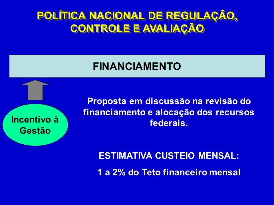 POLÍTICA NACIONAL DE REGULAÇÃO, CONTROLE E AVALIAÇÃO FINANCIAMENTO