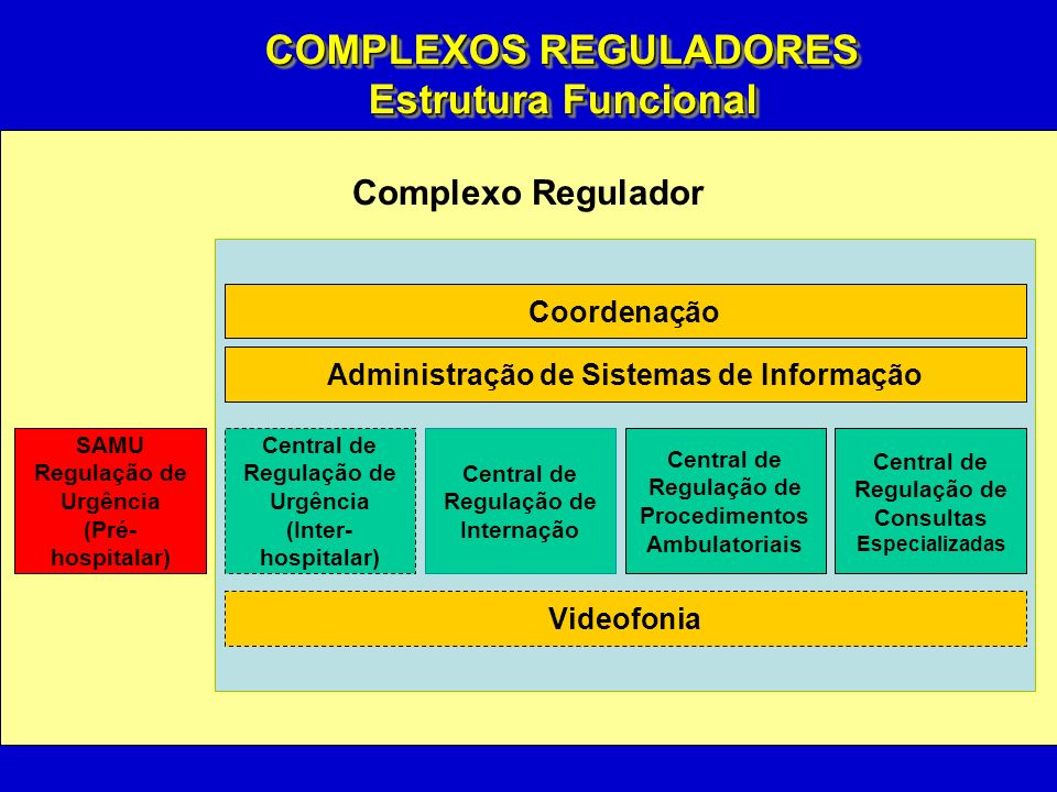 COMPLEXOS REGULADORES