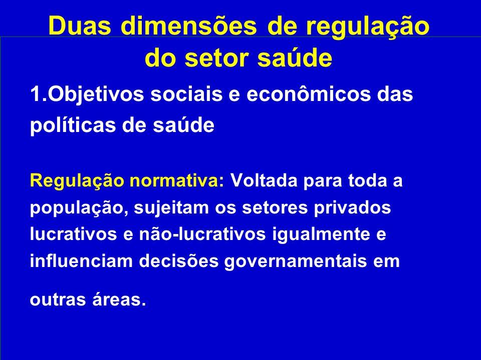 Duas dimensões de regulação do setor saúde