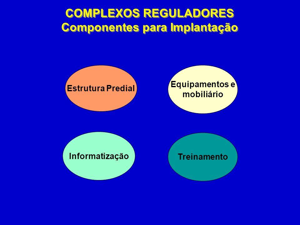 COMPLEXOS REGULADORES Componentes para Implantação