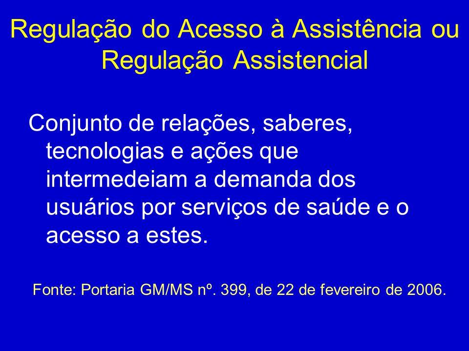 Regulação do Acesso à Assistência ou Regulação Assistencial