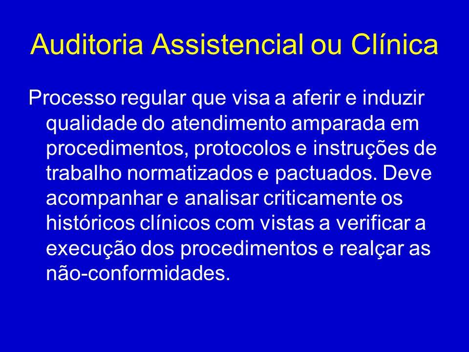 Auditoria Assistencial ou Clínica
