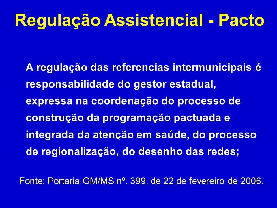 Regulação Assistencial - Pacto