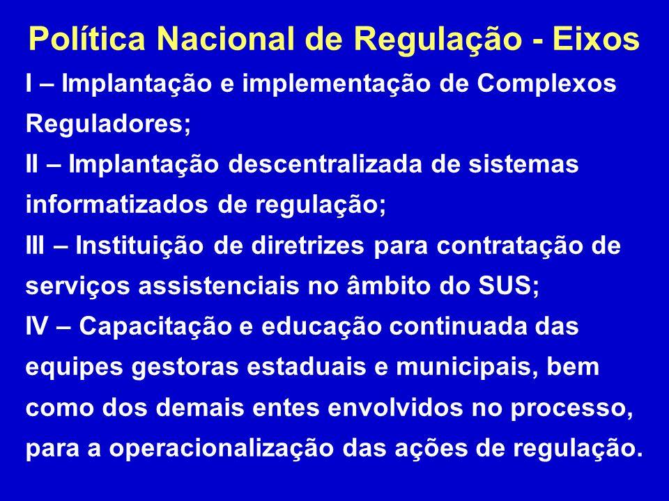 Política Nacional de Regulação - Eixos