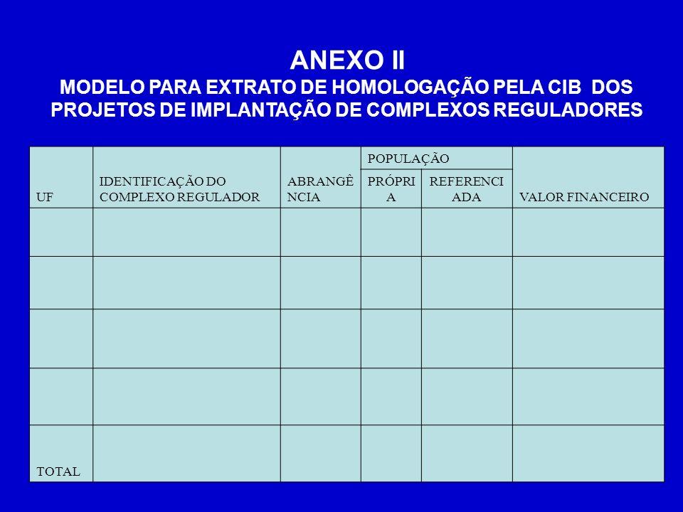 ANEXO II MODELO PARA EXTRATO DE HOMOLOGAÇÃO PELA CIB DOS PROJETOS DE IMPLANTAÇÃO DE COMPLEXOS REGULADORES.