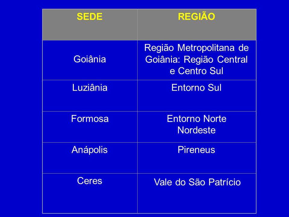 Região Metropolitana de Goiânia: Região Central e Centro Sul
