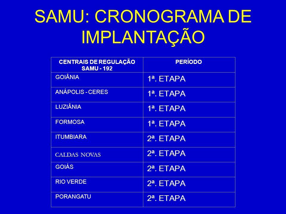 SAMU: CRONOGRAMA DE IMPLANTAÇÃO