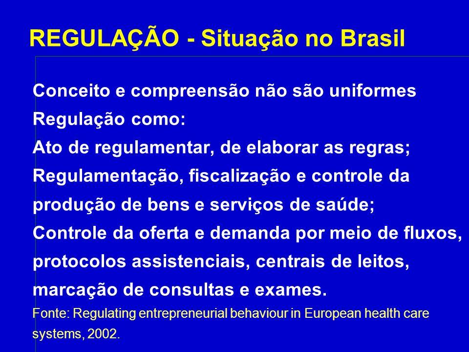 REGULAÇÃO - Situação no Brasil