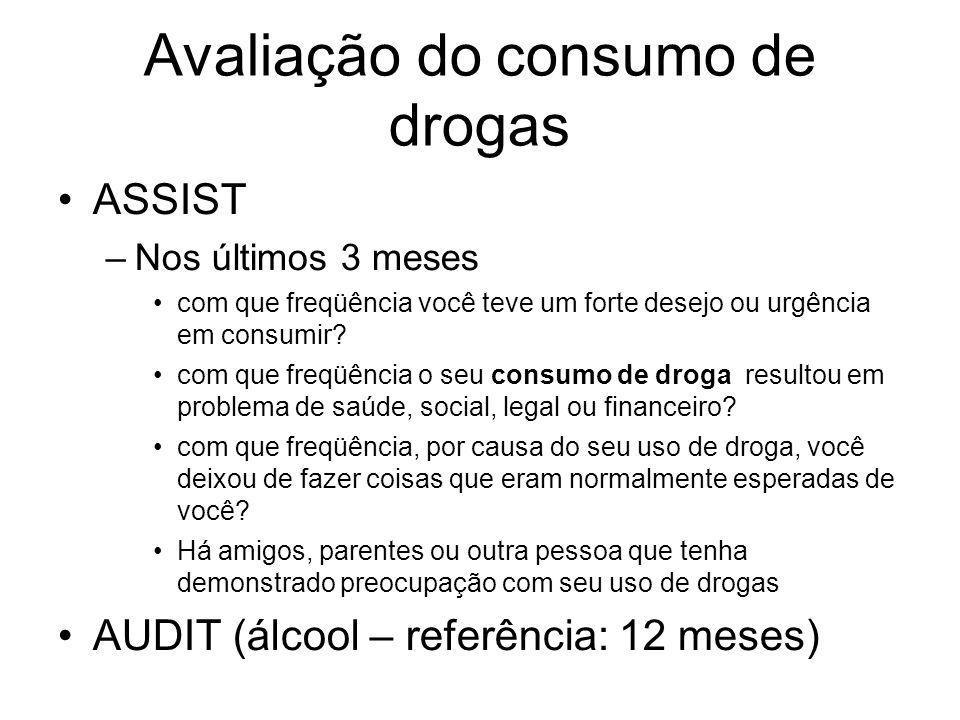 Avaliação do consumo de drogas