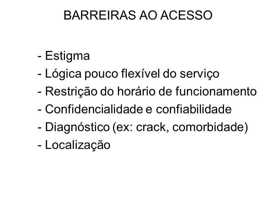 BARREIRAS AO ACESSO - Estigma - Lógica pouco flexível do serviço