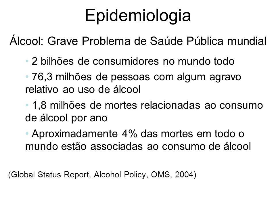 Álcool: Grave Problema de Saúde Pública mundial