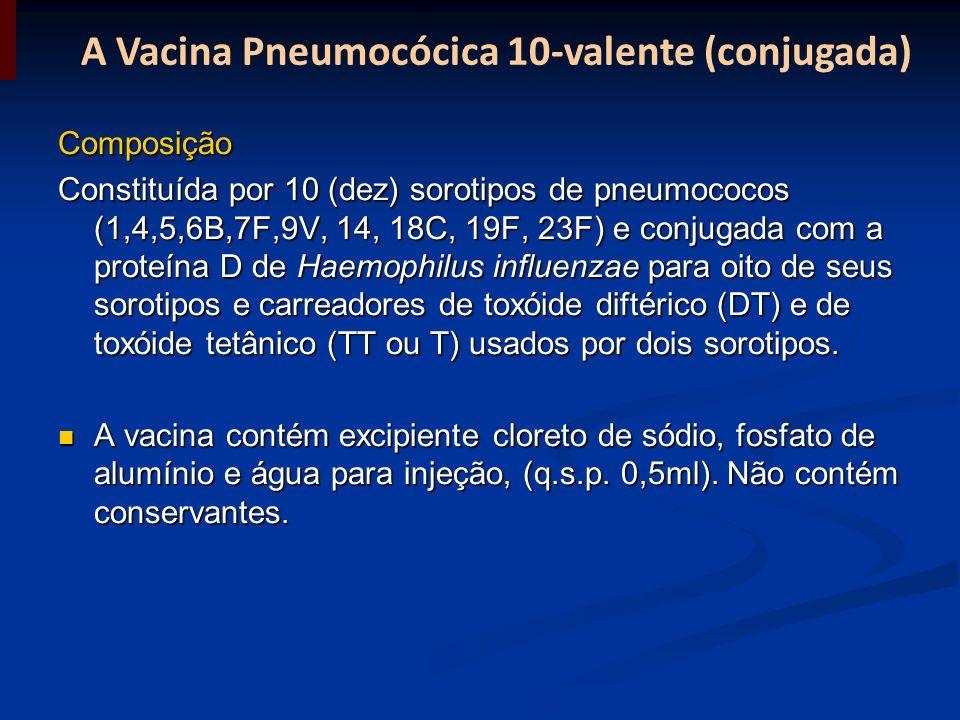 A Vacina Pneumocócica 10-valente (conjugada)