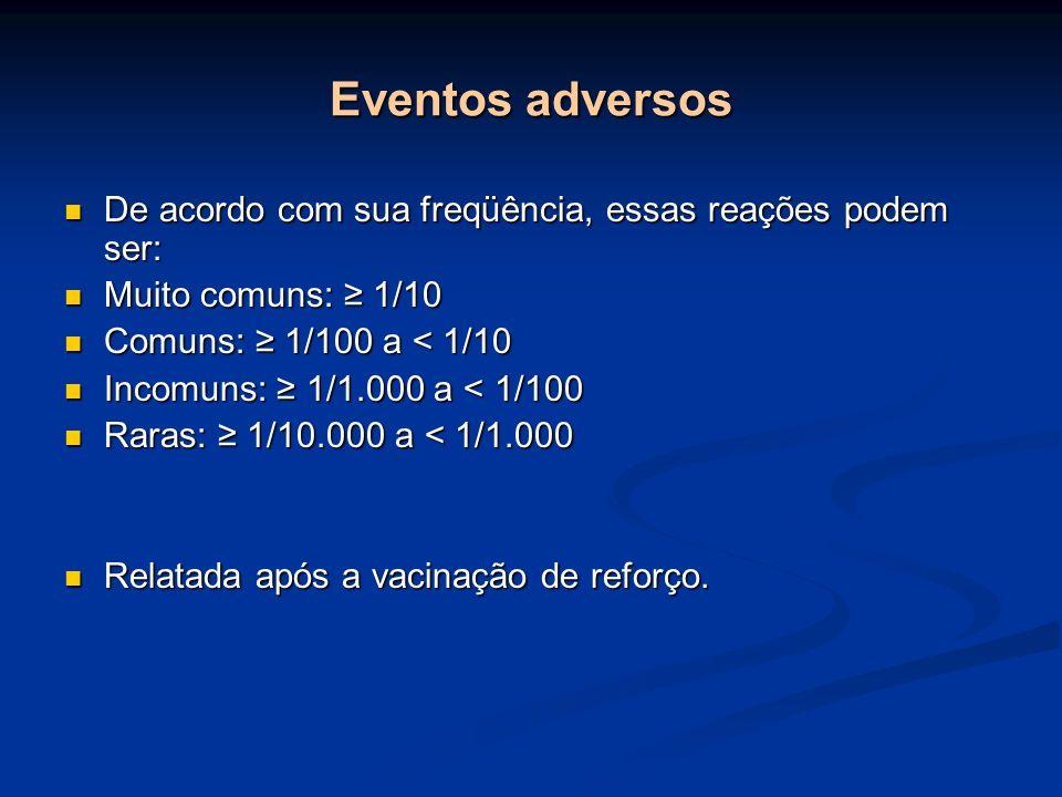 Eventos adversos De acordo com sua freqüência, essas reações podem ser: Muito comuns: ≥ 1/10. Comuns: ≥ 1/100 a < 1/10.