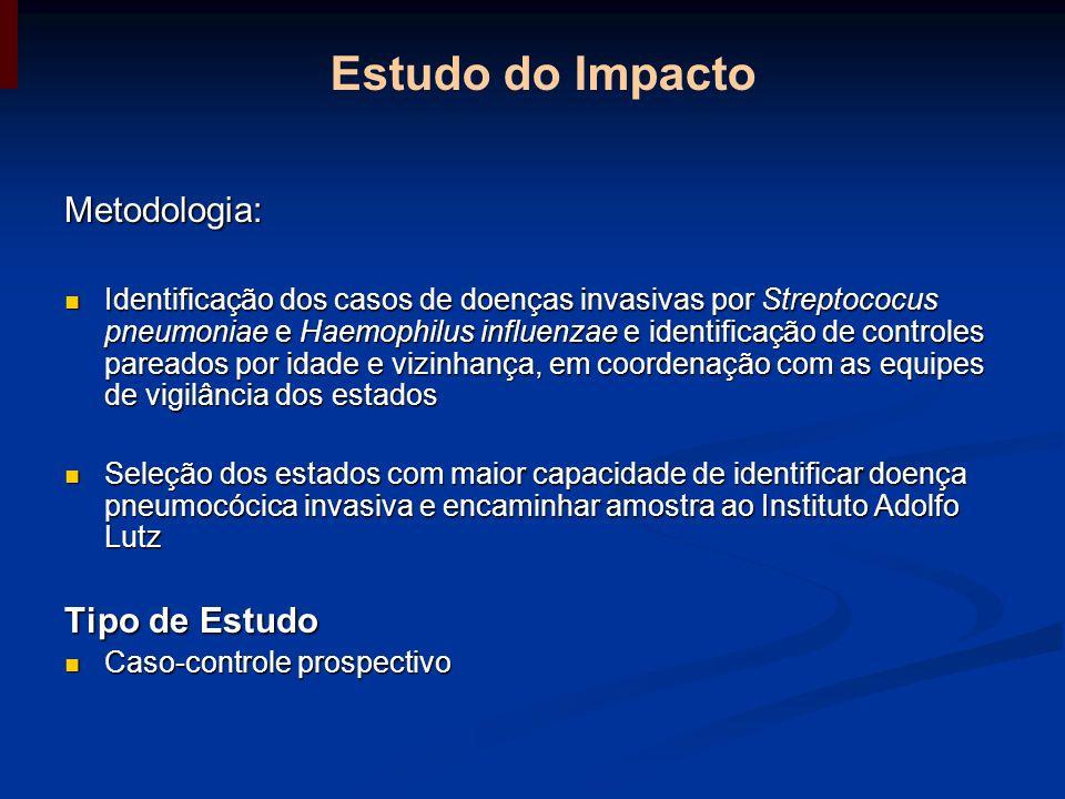 Estudo do Impacto Metodologia: Tipo de Estudo
