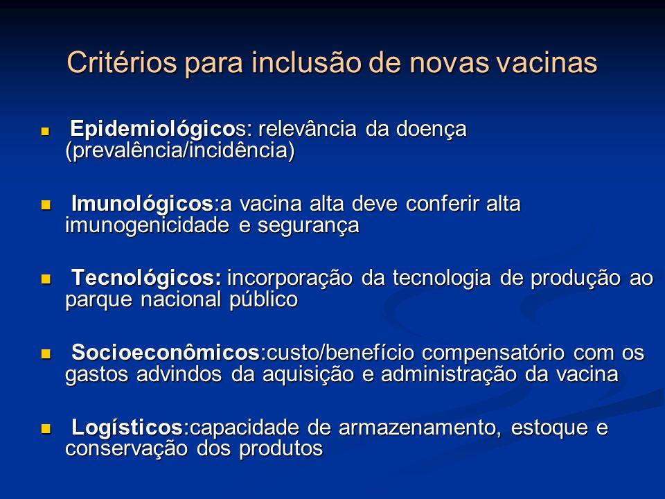 Critérios para inclusão de novas vacinas
